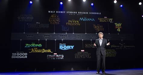 coverage  pixar  marvel  star wars
