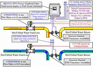 Natural Gas Processing Plant Diagram  Natural  Free Engine