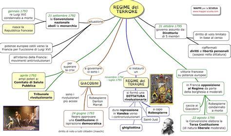 Illuminismo Periodo Storico by Il Settecento Felici Di Studiare