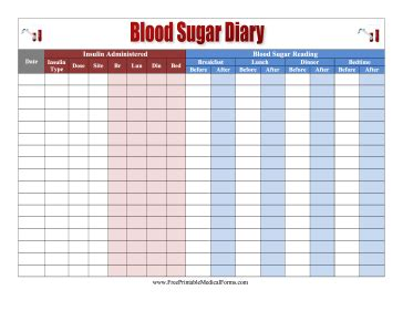 blood sugar log book template free blood glucose log book