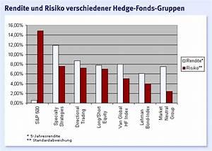 Rendite Fonds Berechnen : fonds selektive strategien bieten attraktive renditen fonds mehr faz ~ Themetempest.com Abrechnung