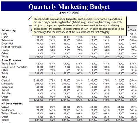 quarterly marketing budget template