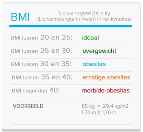Energiebalans en Overgewicht Dieet Ervaringen Forum