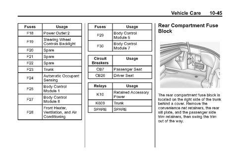 Trunk Fuse Panel Diagram Camaro Chevy Forum