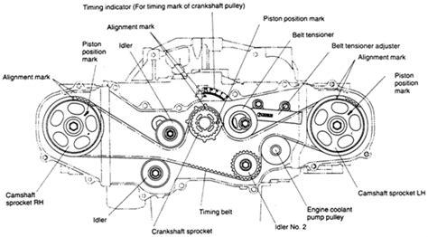 Subaru Impreza Outback Sport Engine Diagram Fixya