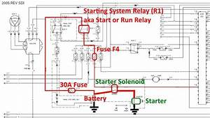 600 Sdi Electric Start Add On - Rev Chassis