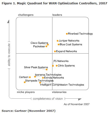 Jtb World Blog Magic Quadrant For Wan Optimization. Student Discount Ms Office 2010. Vocational Schools In Texas Att Uverse Code. File Operations In Python Dr Phil Drug Rehab. Divorce Lawyers Memphis Tn Who Owns Band Aid. Perfect Breast Implants Mold Removal Sarasota. Best Annuities To Invest In Sell Online Free. Asset Liability Management Training. Security System Wireless Medicare Find A Plan