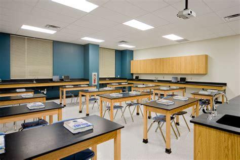 Colleges With Interior Design Majors