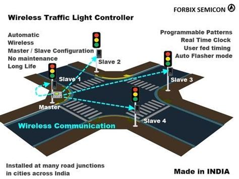 Wireless Traffic Light Controller System