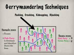 Types Of Gerrymandering