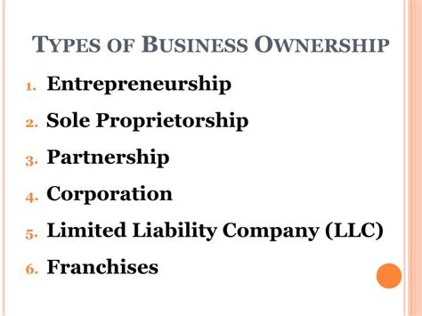 Business Ownership Powerpoint Presentation