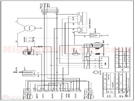 Sunl 50cc Wire Diagram by Yamoto 110 Atv Wire Diagram Auto Electrical Wiring Diagram