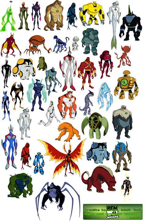 Image Aliens Af Ua Ben 10 Omniverse Wiki Fandom