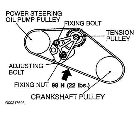 Mitsubishi Timing Belt Replacement Car