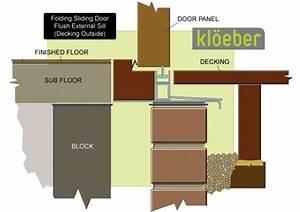 Aluminium Sliding Doors  Flush Threshold Internally