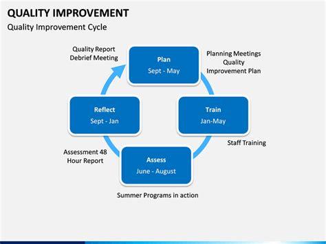 quality improvement powerpoint template sketchbubble