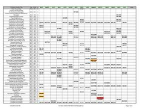 Chart Of Accounts Excel Template Free Accounting Spreadsheet Templates For Small Business Haisume