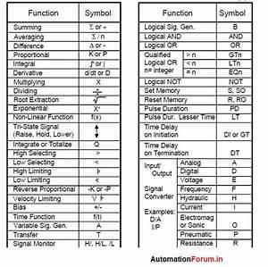 Sama Standard For Boiler Diagrams  Symbols