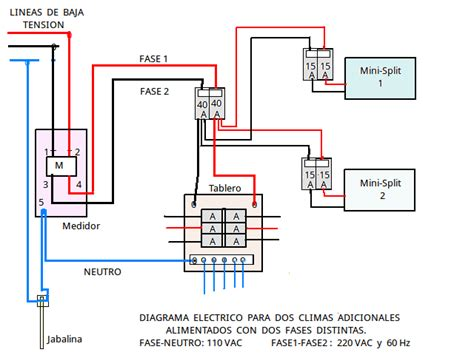 diagrama electrico de un aire acondicionado mini split