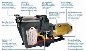 Hayward Super Pump Sp2607x10 1 0 Hp In Ground Pool Pump