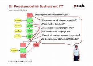 Rechnung Anweisen : 20090129 oop bpm bruecke zwischen business und it ~ Themetempest.com Abrechnung