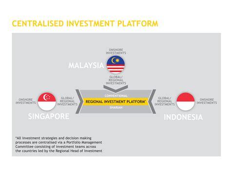 financial platform maybank asset management