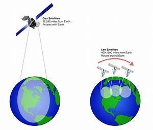 Choose a Satellite Phone Network Operator