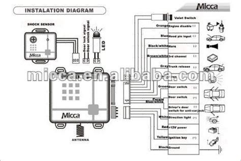 Burglar Alarm Wiring Diagram