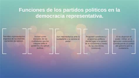 Por otro lado, se aplica bajo el enfoque de la libertad de decisión. Ensayo Sobre El Papel De Los Partidos Políticos En México