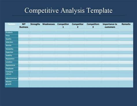 competitors price analysis report template competitive analysis templates 40 great exles excel