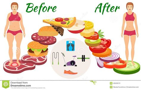 Infographic Weight Loss Stock Vector Image 49520073