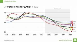 Fertility Rates Keep Dropping, And It's Going To Hit The ...