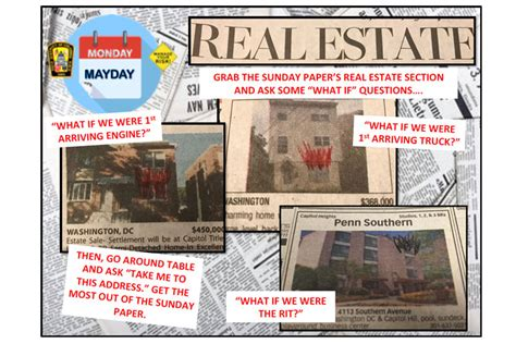 Mayday Monday Real Estate 'what Ifs' Structural
