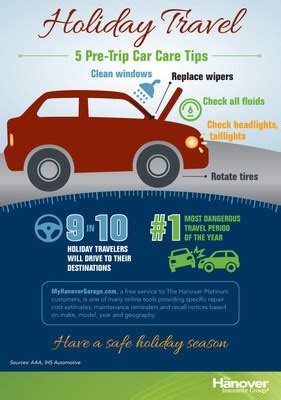 five simple car care tips for safe travel plus