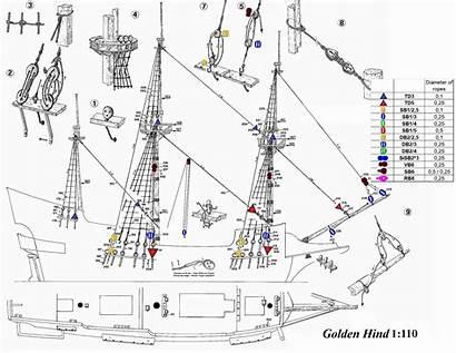 Golden Hind Rigging Pcs Standing Larger