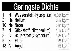 Chemie Dichte Berechnen : chemie lernplakate wissensposter pse elemente mit geringster dichte 8500 bungen ~ Themetempest.com Abrechnung