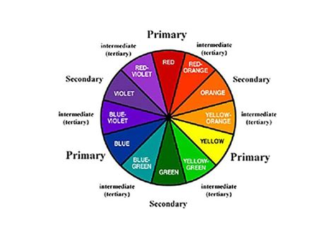 a color that starts with a how to use color schemes on clients websites webydo