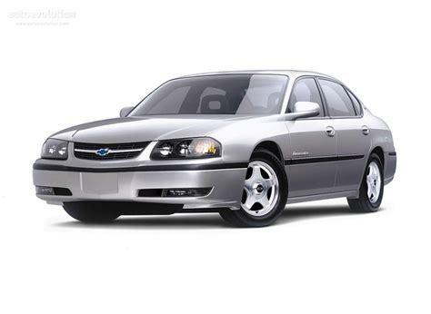 1999, 2000, 2001, 2002, 2003, 2004