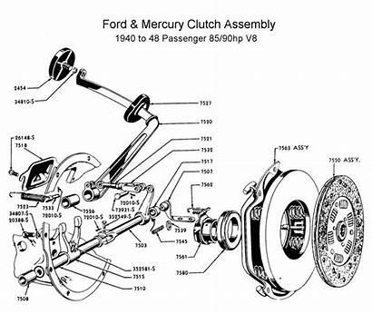 Clutch Flathead Ford Brake Pedal Pedals Disengage