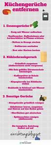 Kühlschrank Geruch Entfernen : k chenger che entfernen neutralisieren beseitigen fischgeruch essensger che fettgeruch ~ Frokenaadalensverden.com Haus und Dekorationen