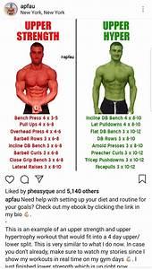 Upper Body Strength Vs Upper Body Hypertrophy