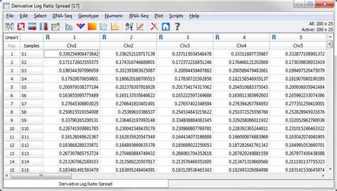 3 Derivative Log Ratio Spread — Cnv Quality Assurance