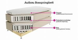 Aufbau Eines Boxspringbettes : boxspringbetten entdecken m max ~ Orissabook.com Haus und Dekorationen