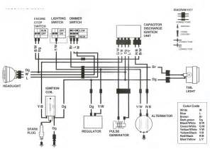 similiar honda xl 250 wiring diagram keywords honda xl 250 wiring diagram further honda rebel wiring diagram also