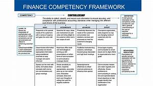 sample competency framework for financial functions With competency framework template