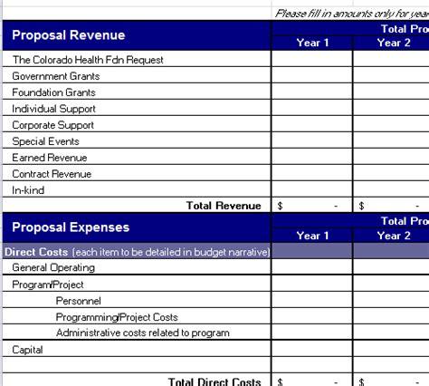 item budget template