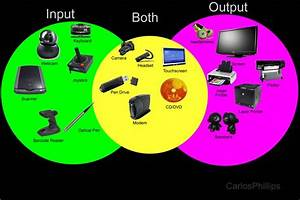 Showing The Differences And Similatries Between Input And