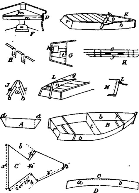 Dictionary Of Boat Building Terms by Traditional Boat Building Terminology How To And Diy