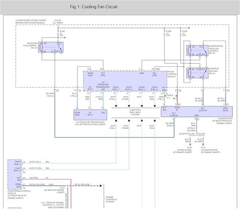 2008 jeep wrangler wiring diagram 33 wiring diagram