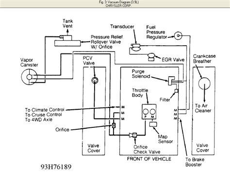 1999 Dodge Dakotum Vacuum Diagram by Dodge Dakota 3 9 Engine Diagram Pcv Downloaddescargar